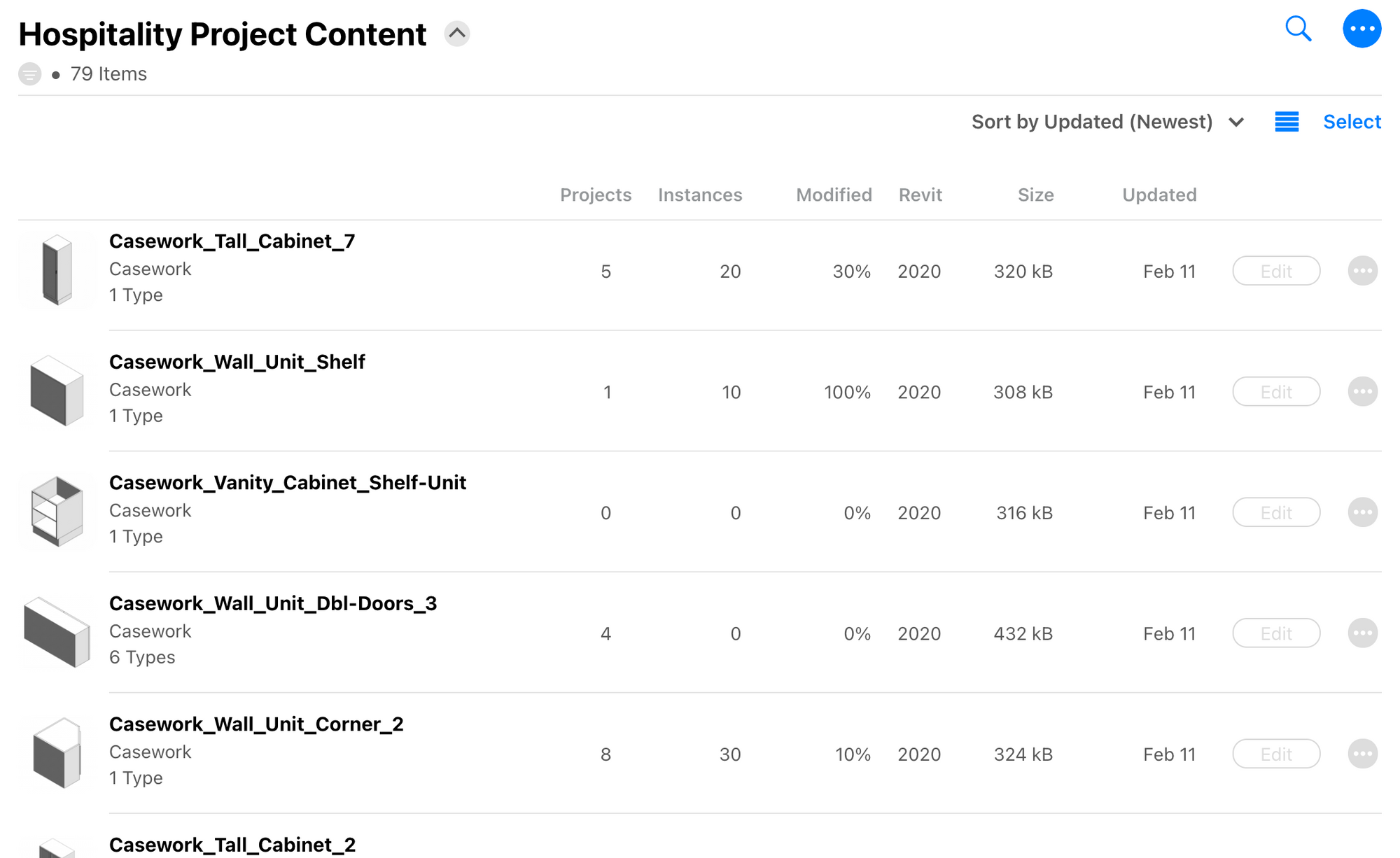 Collection content page showing project usage stats.